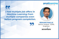 I'd like to thank Great Learning for their support and guidance: Sravan Malla, Machine Learning Alumnus
