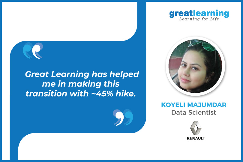 Great Learning has helped me in making this transition with ~45% hike: Koyeli, PGP-BABI Alum
