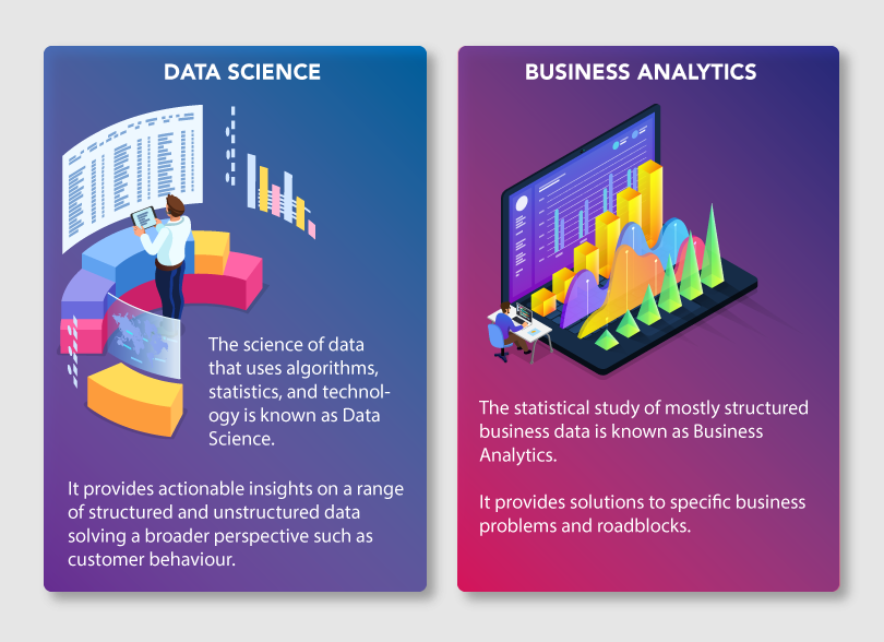 Difference between Data Science and Business Analytics