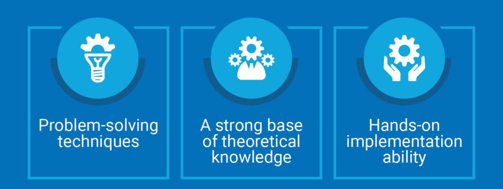 Big data analytics skills