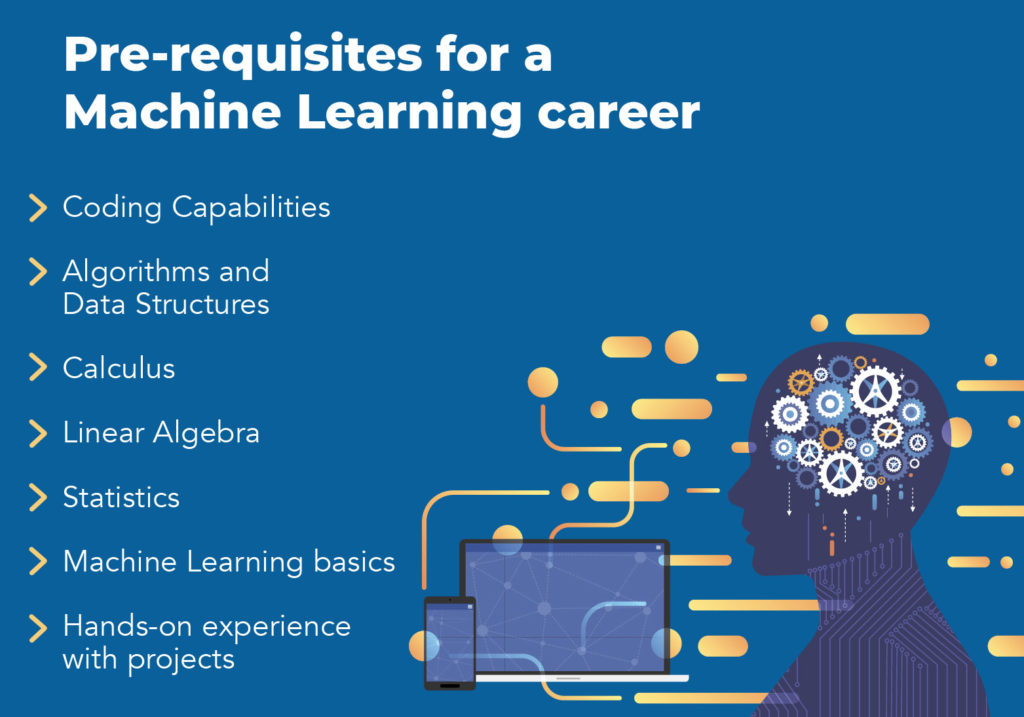 Prerequisites for Machine Learning career