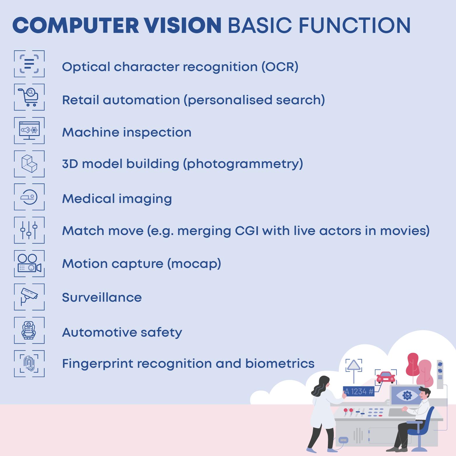 computer vision benefits