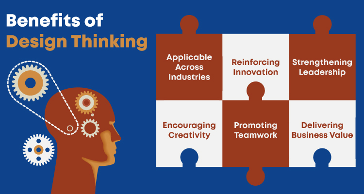 design thinking benefits