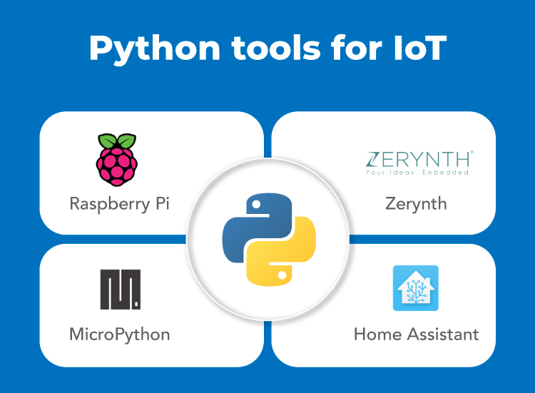 Python tools for IoT under python tutorial for beginners
