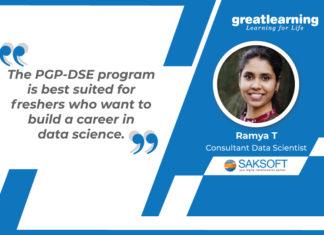 Ramya Data Science