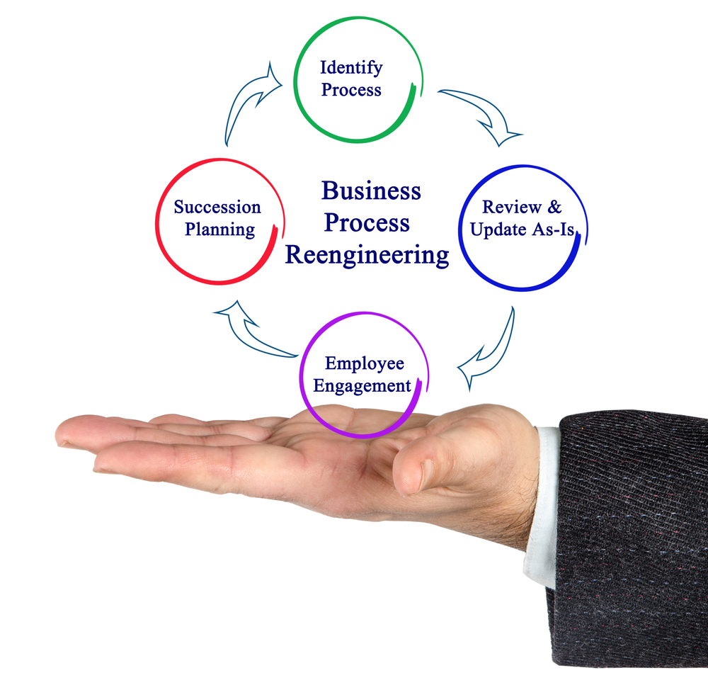 tools used by business analyst