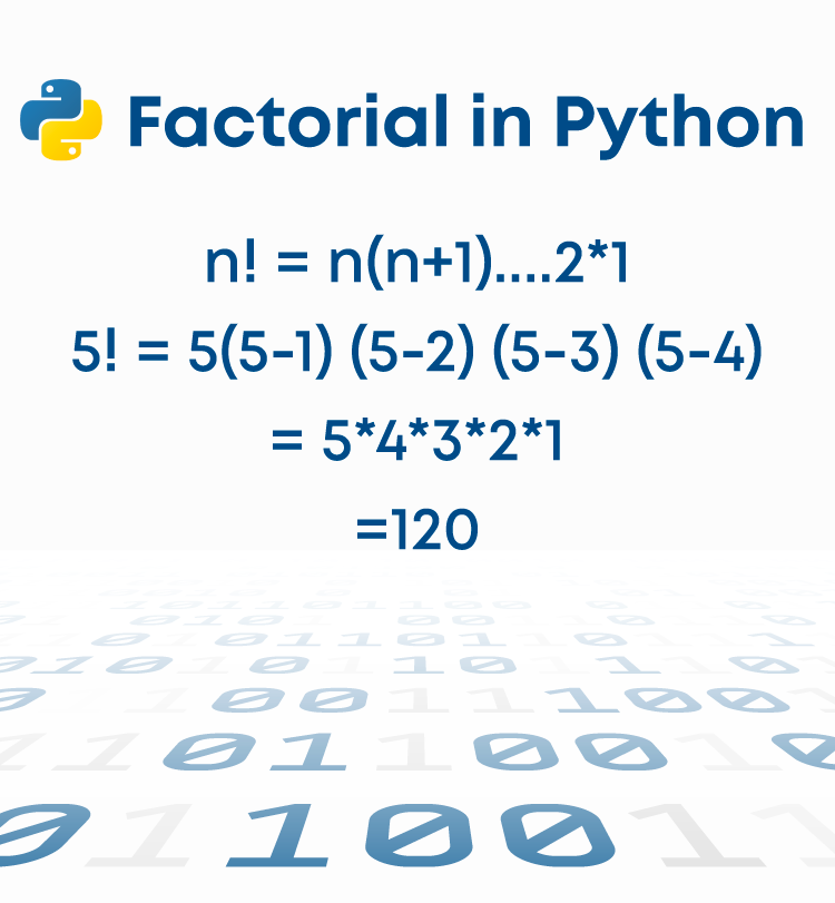 Factorial program in python