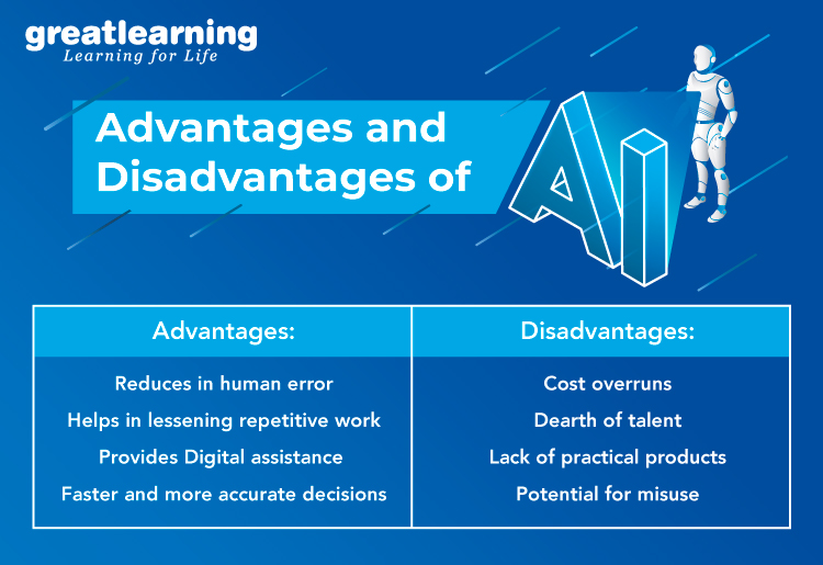 Advantages and disadvantages of AI