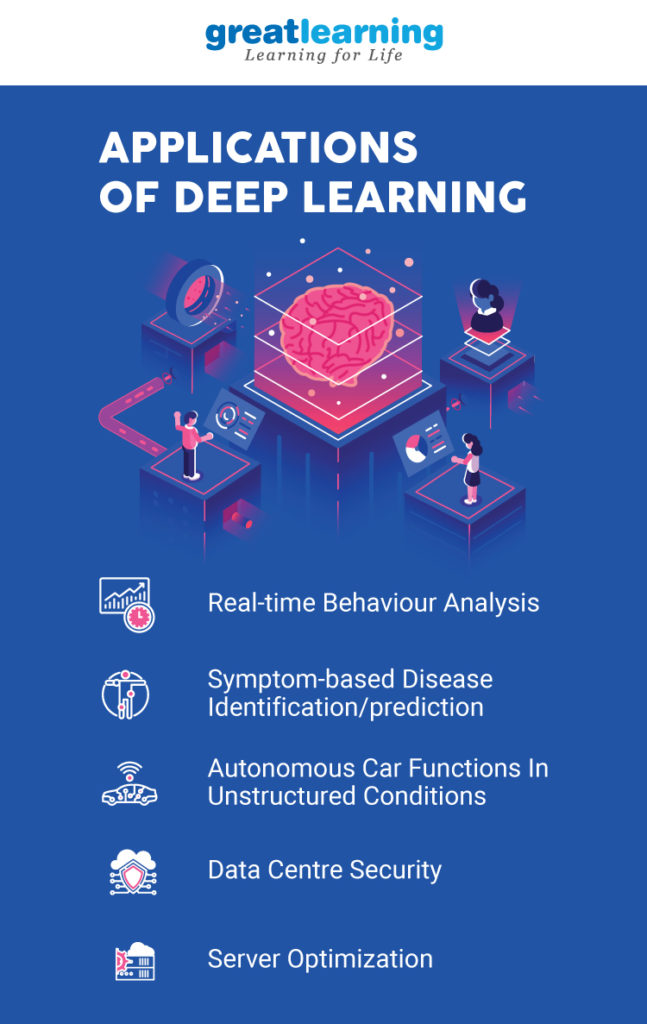 applications of deep learning