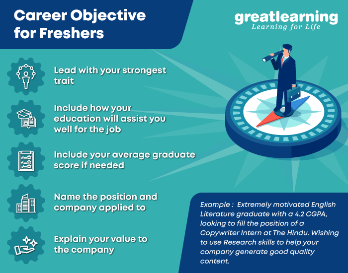 career objective for fresher