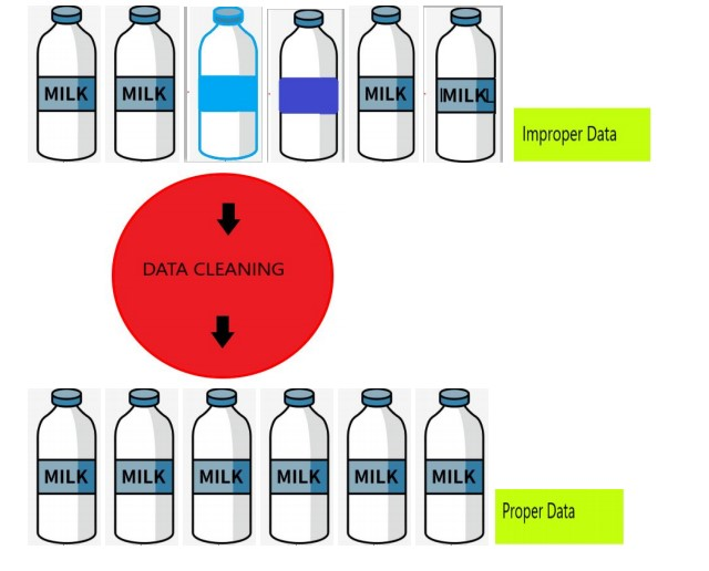 data cleaning in python