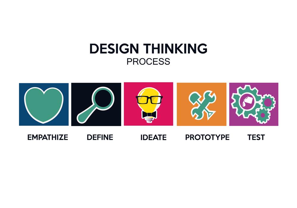airbnb design thinking